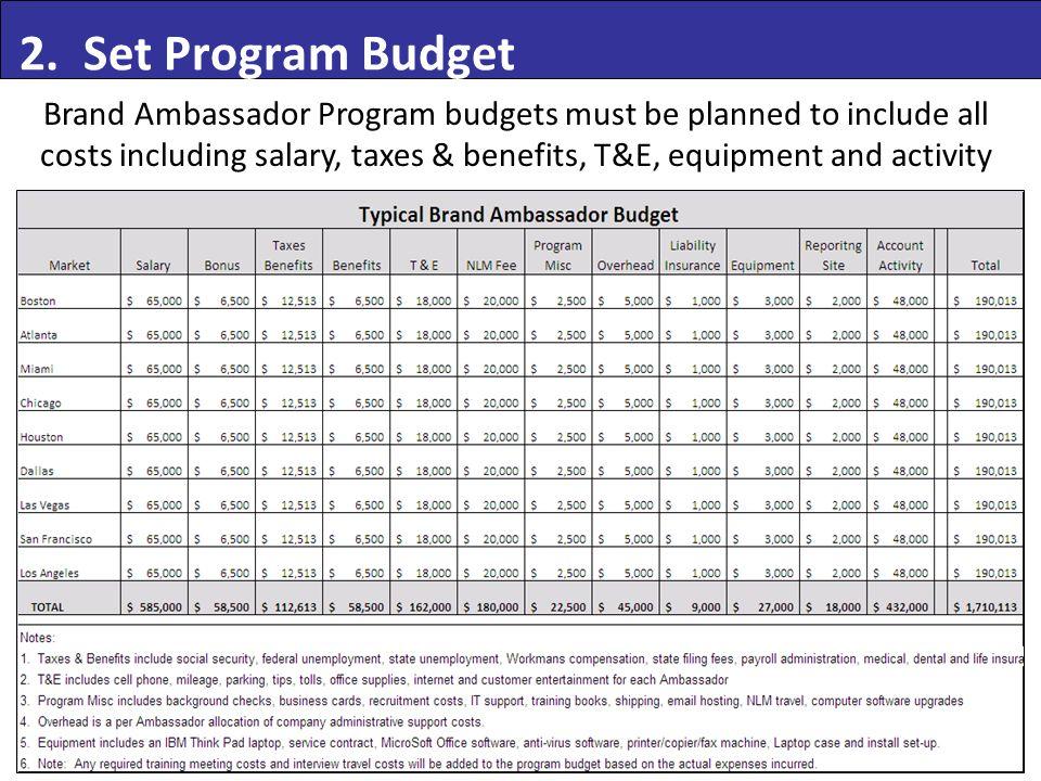 2. Set Program Budget