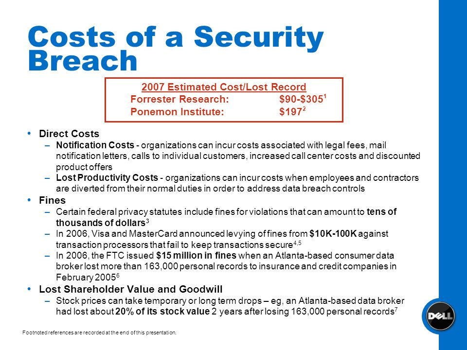 Costs of a Security Breach