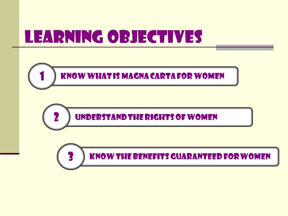 Learning Objectives 1 2 3 Know What is magna carta for women
