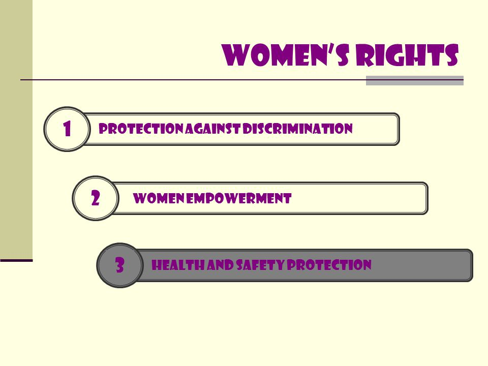 Women's rights 1 2 3 PROTECTION AGAINST DISCRIMINATION