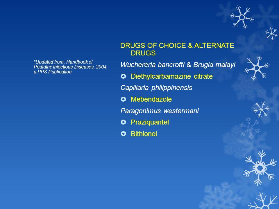 DRUGS OF CHOICE & ALTERNATE DRUGS Wuchereria bancrofti & Brugia malayi