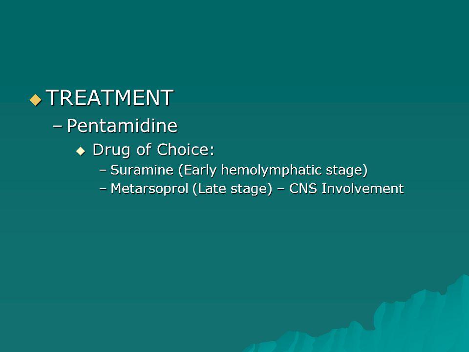 TREATMENT Pentamidine Drug of Choice: