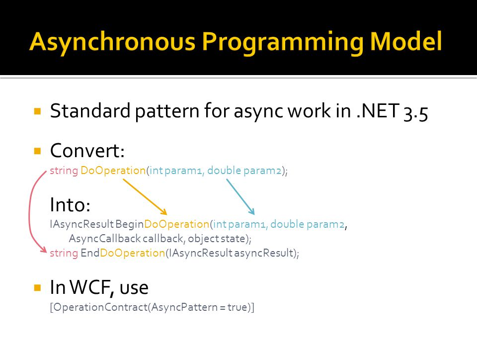 Asynchronous Programming Model