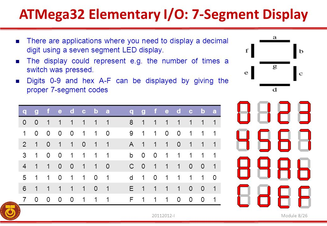 ATMega32 Elementary I/O: 7-Segment Display