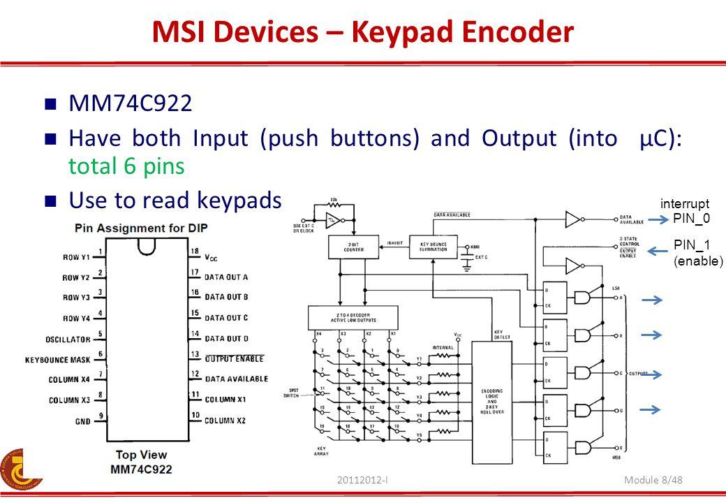 MSI Devices – Keypad Encoder