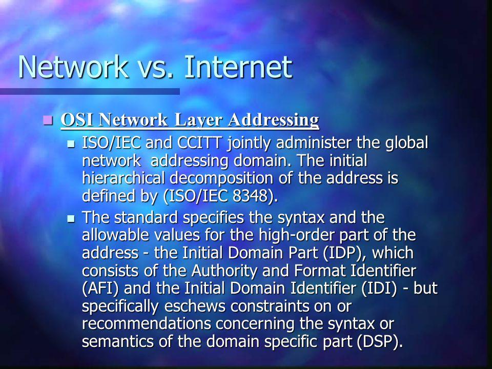 Network vs. Internet OSI Network Layer Addressing
