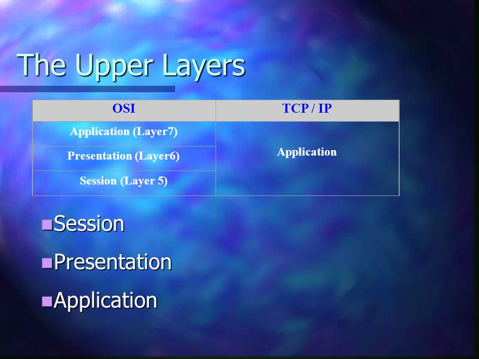 The Upper Layers Session Presentation Application OSI TCP / IP