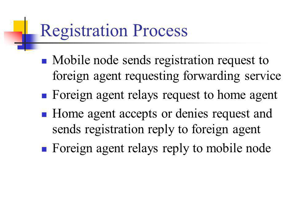 Registration Process Mobile node sends registration request to foreign agent requesting forwarding service.