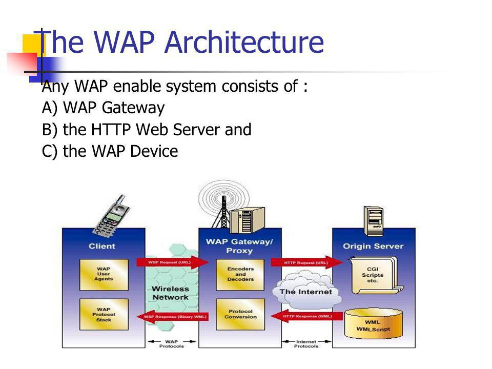 The WAP Architecture Any WAP enable system consists of :