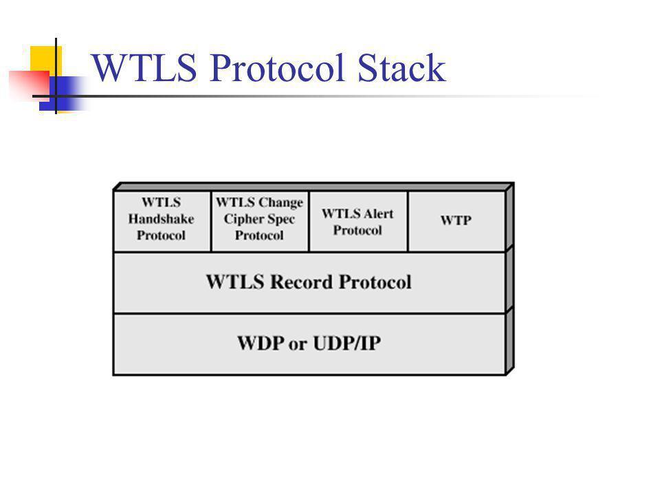 WTLS Protocol Stack