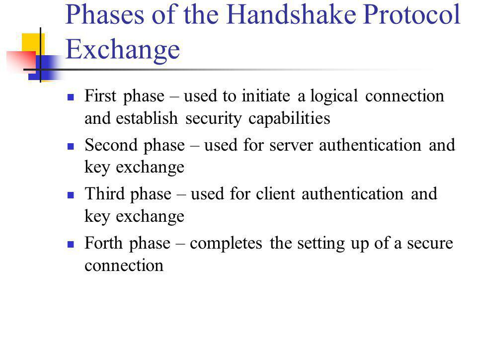 Phases of the Handshake Protocol Exchange