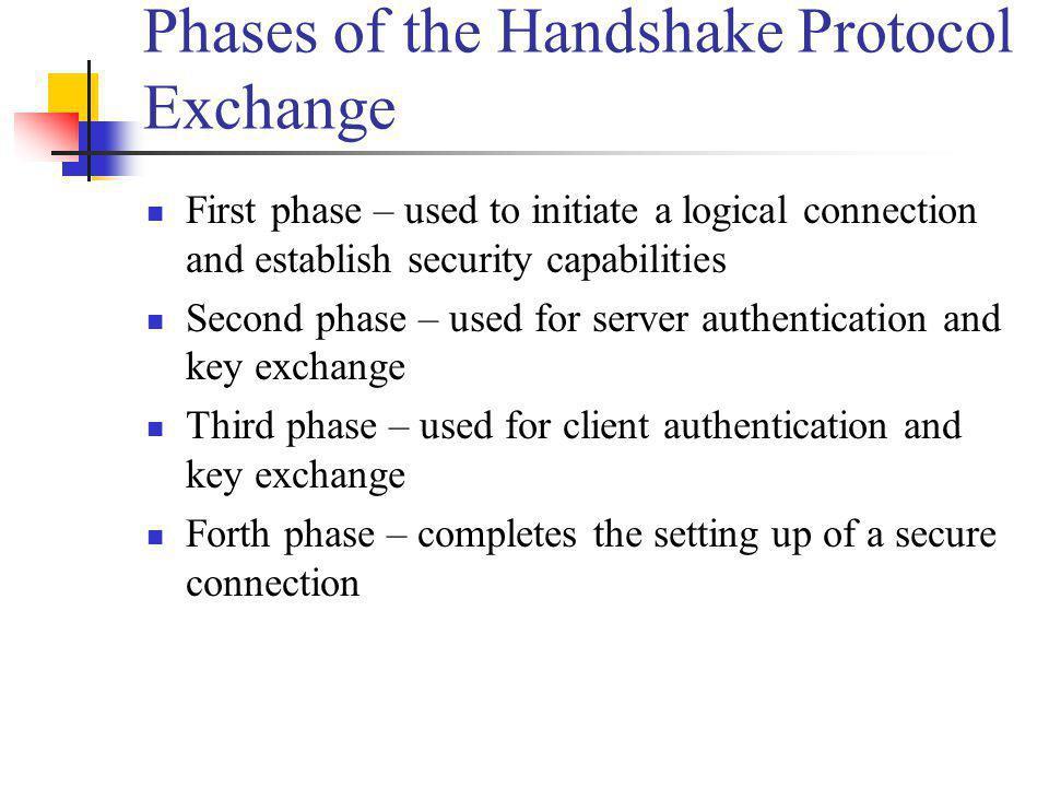 Phases of the Handshake Protocol Exchange