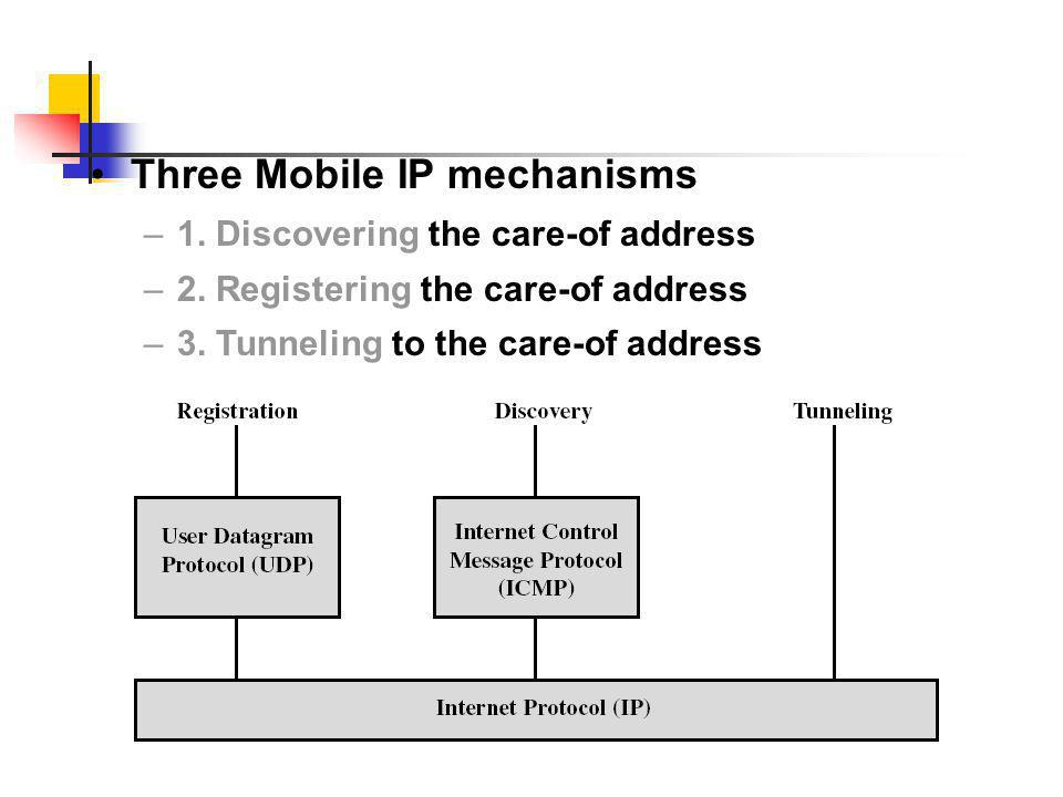 Three Mobile IP mechanisms