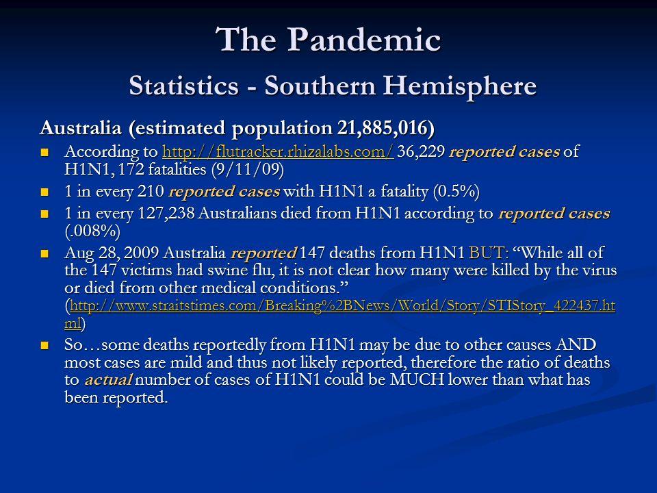 The Pandemic Statistics - Southern Hemisphere