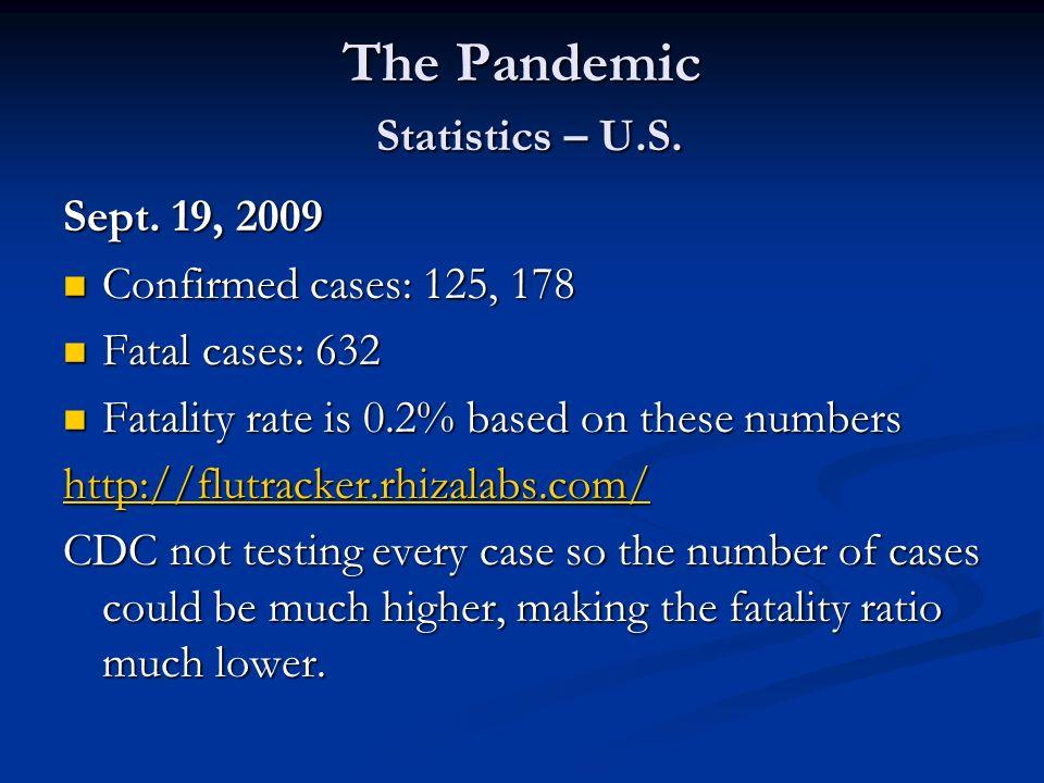 The Pandemic Statistics – U.S.