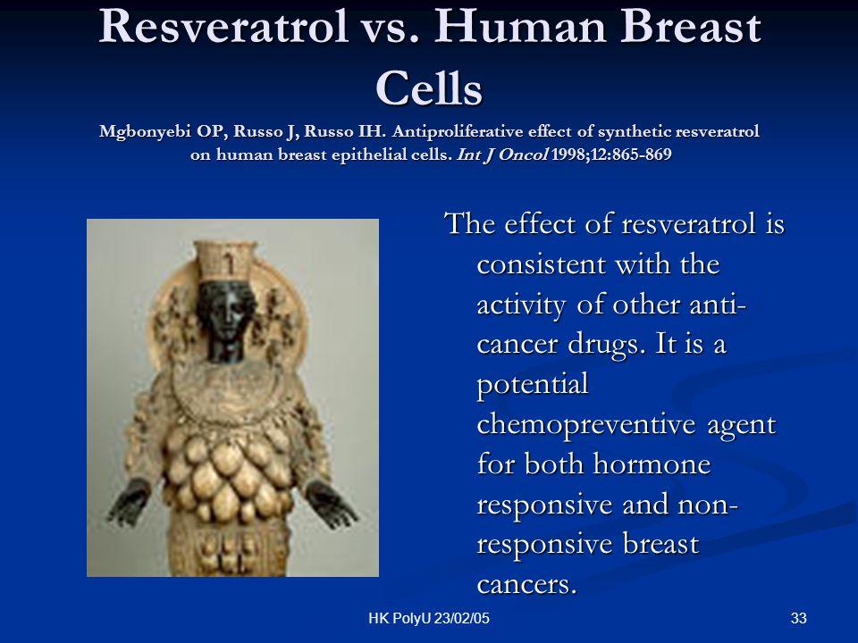 Resveratrol vs. Human Breast Cells Mgbonyebi OP, Russo J, Russo IH