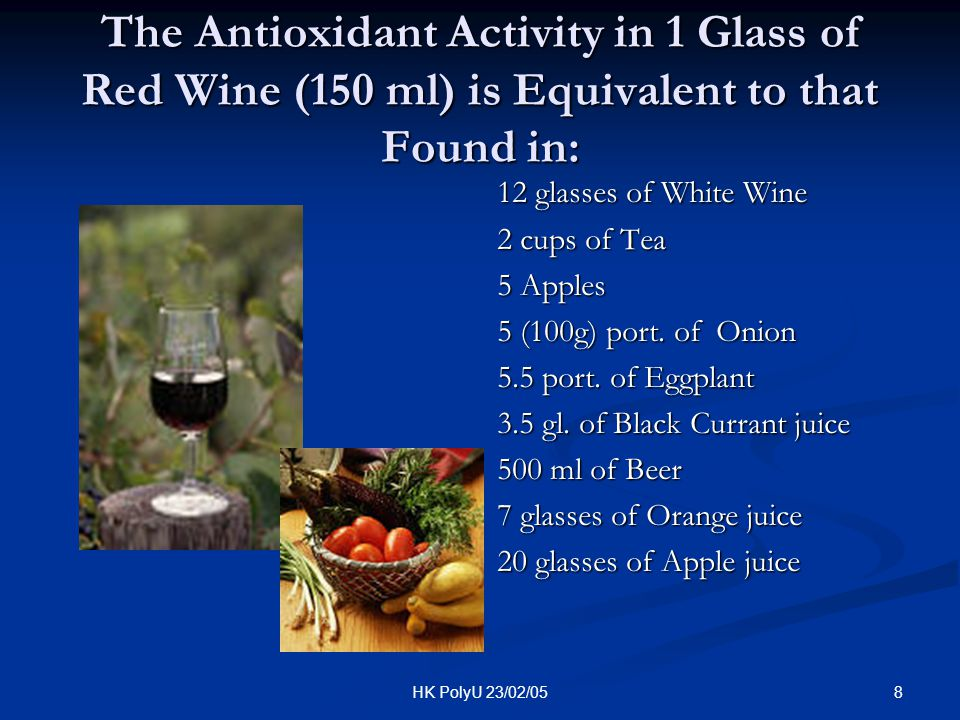 The Antioxidant Activity in 1 Glass of Red Wine (150 ml) is Equivalent to that Found in: