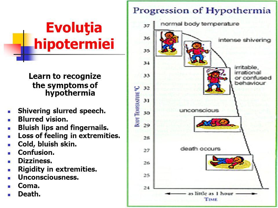 the symptoms of hypothermia