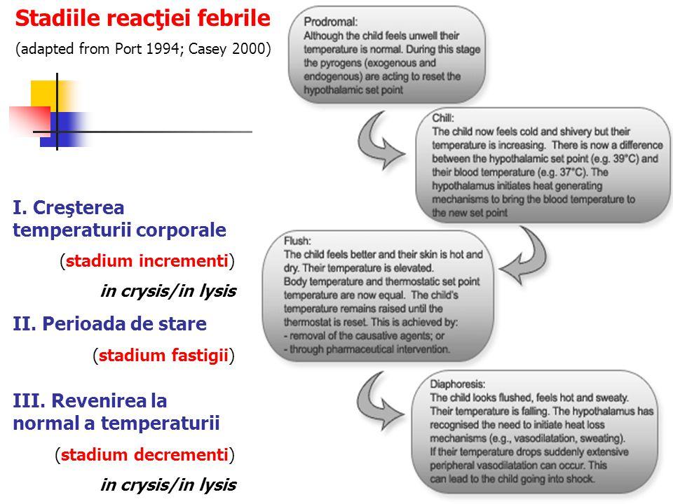 Stadiile reacţiei febrile