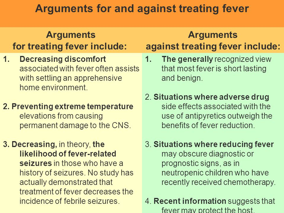 Arguments for and against treating fever