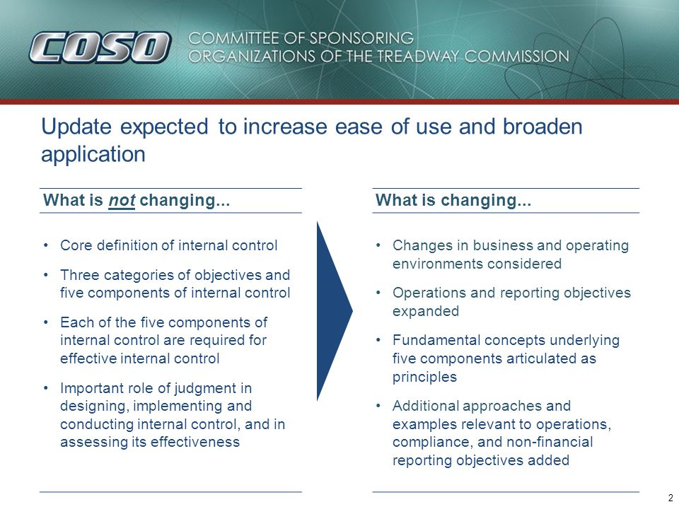 Update considers changes in business and operating environments