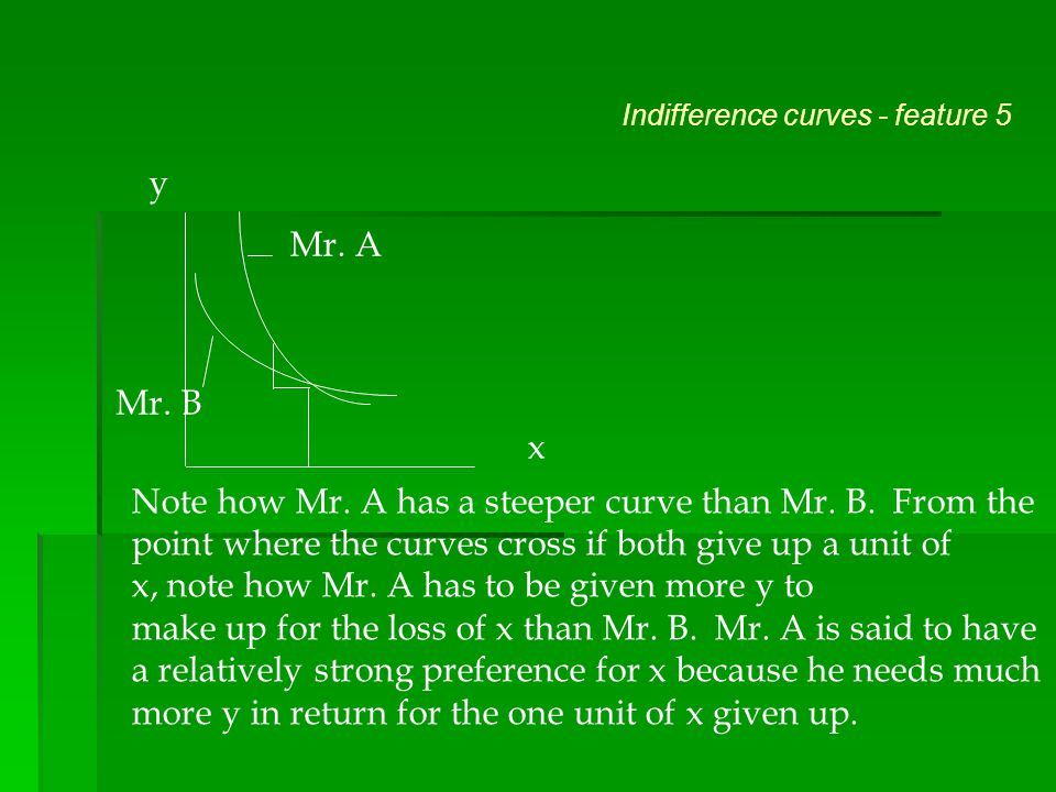 Note how Mr. A has a steeper curve than Mr. B. From the