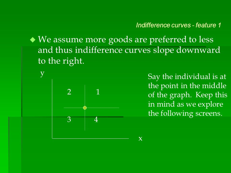 Indifference curves - feature 1