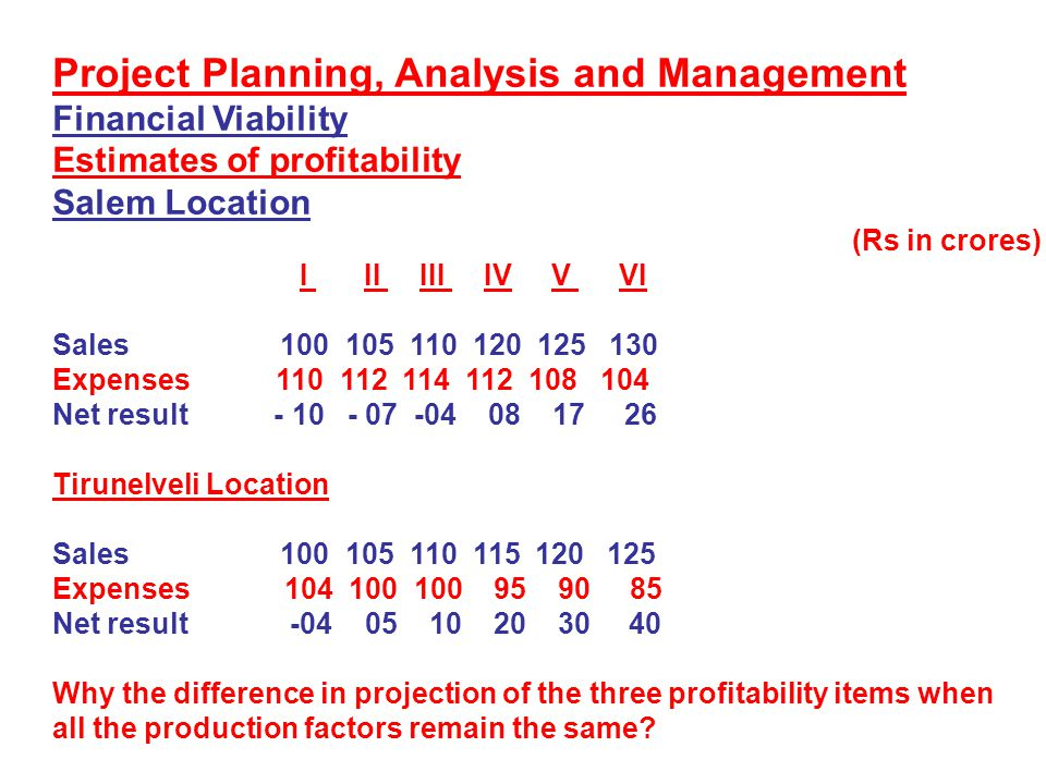 Project Planning, Analysis and Management
