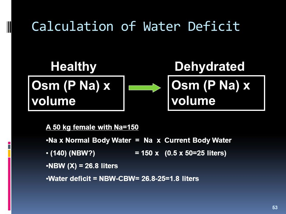 Calculation of Water Deficit