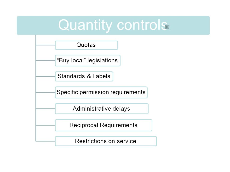 Buy local legislations Standards & Labels