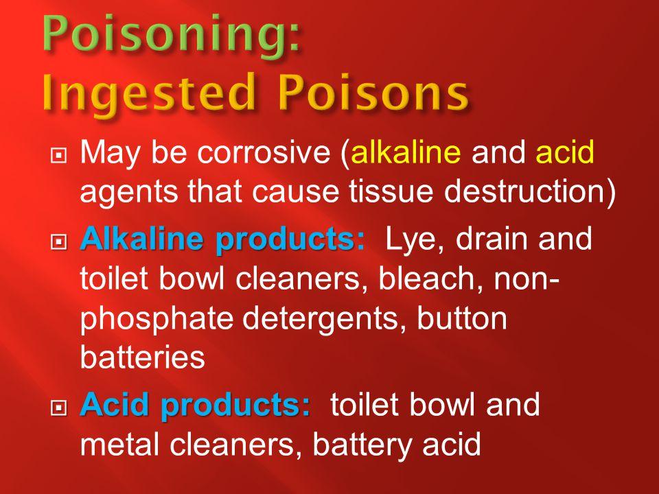 Poisoning: Ingested Poisons