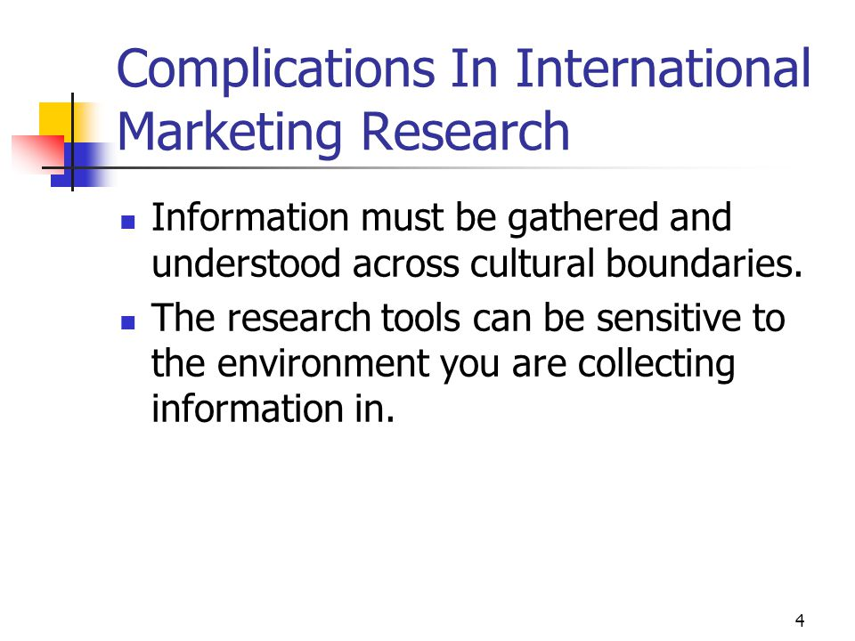 Complications In International Marketing Research