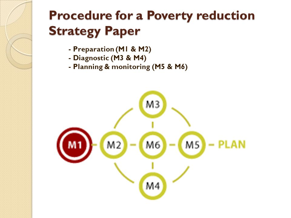 Procedure for a Poverty reduction Strategy Paper