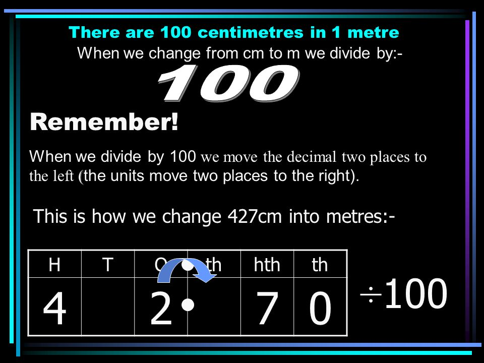 4 2 7 ÷100 100 Remember! This is how we change 427cm into metres:- H T
