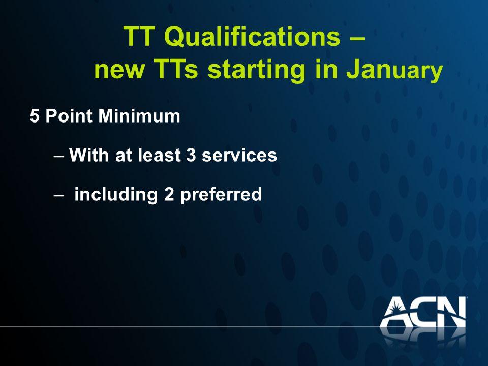 TT Qualifications – new TTs starting in January