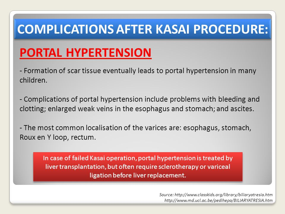COMPLICATIONS AFTER KASAI PROCEDURE: