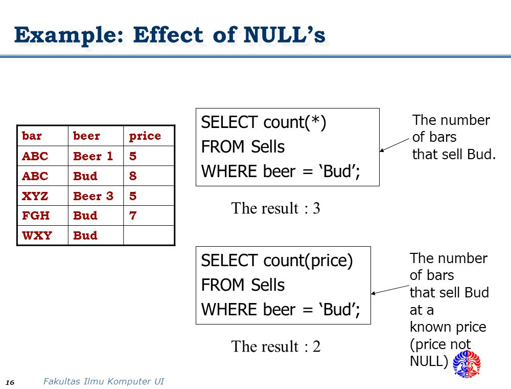 Example: Effect of NULL's