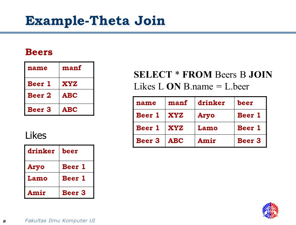Example-Theta Join Beers. name. manf. Beer 1. XYZ. Beer 2. ABC. Beer 3. SELECT * FROM Beers B JOIN Likes L ON B.name = L.beer.
