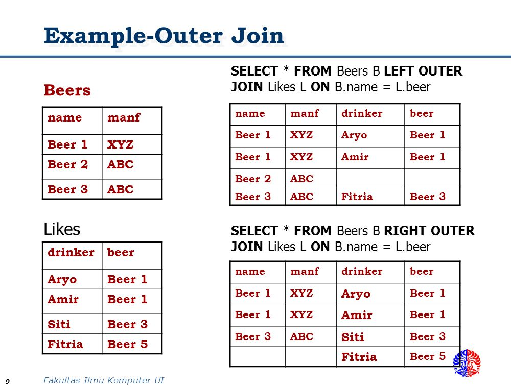 Example-Outer Join Likes Beers
