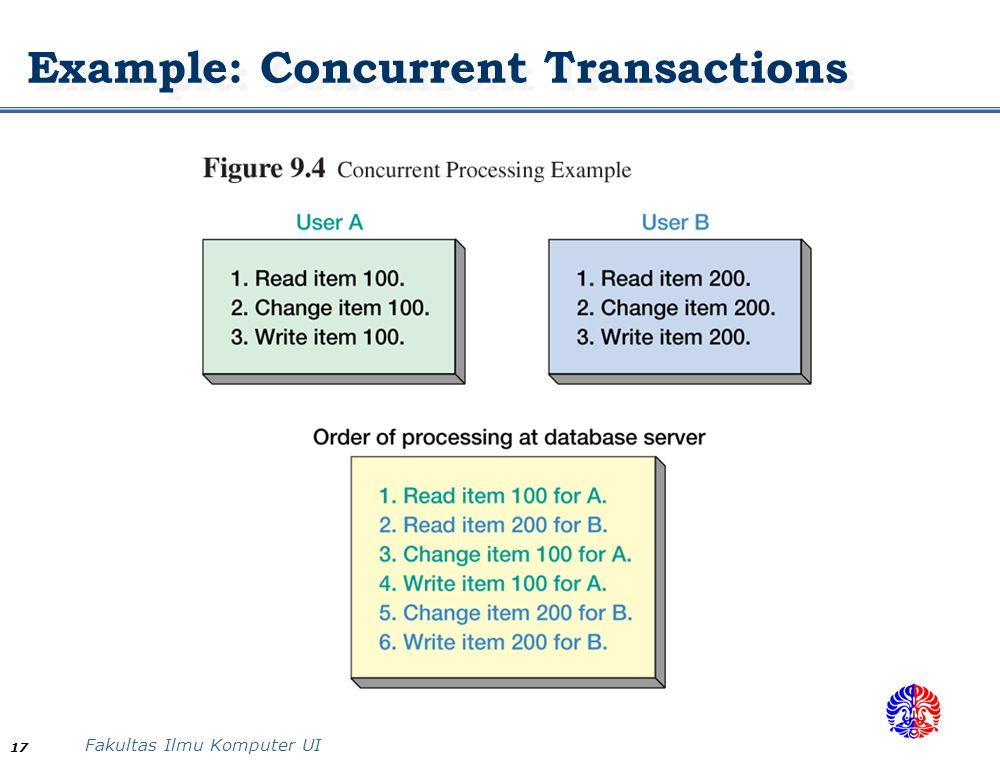 Example: Concurrent Transactions