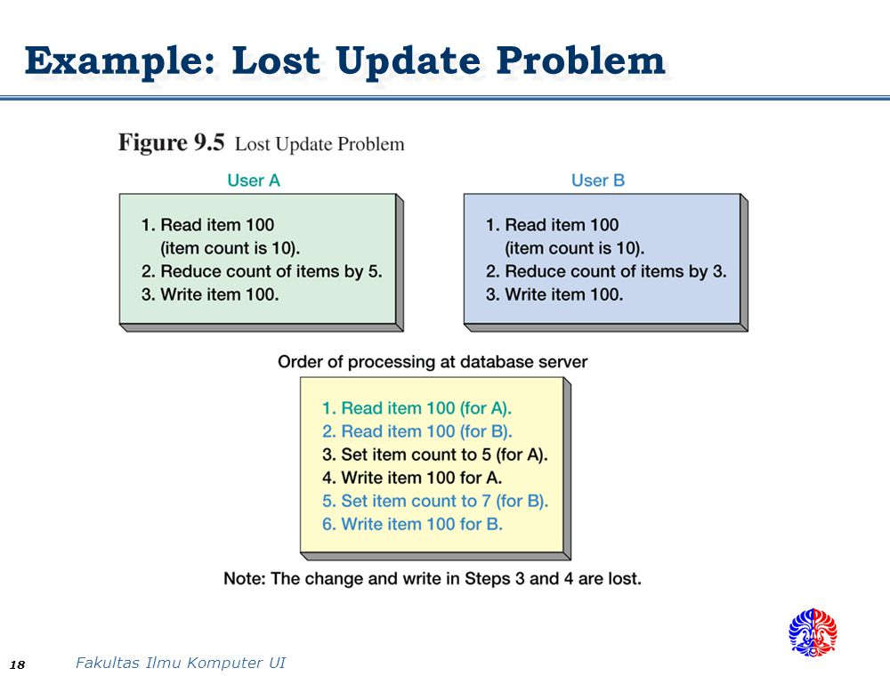 Example: Lost Update Problem