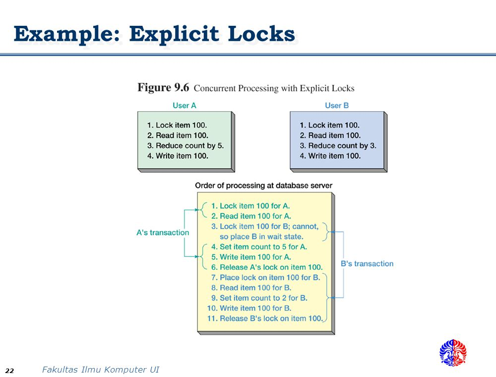 Example: Explicit Locks