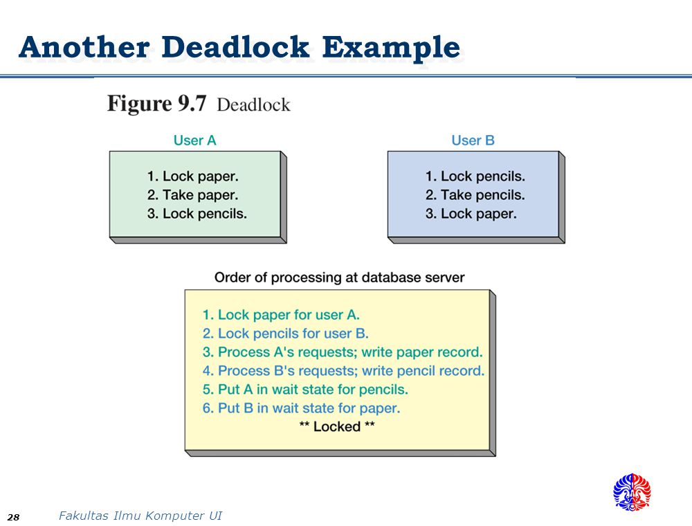 Another Deadlock Example