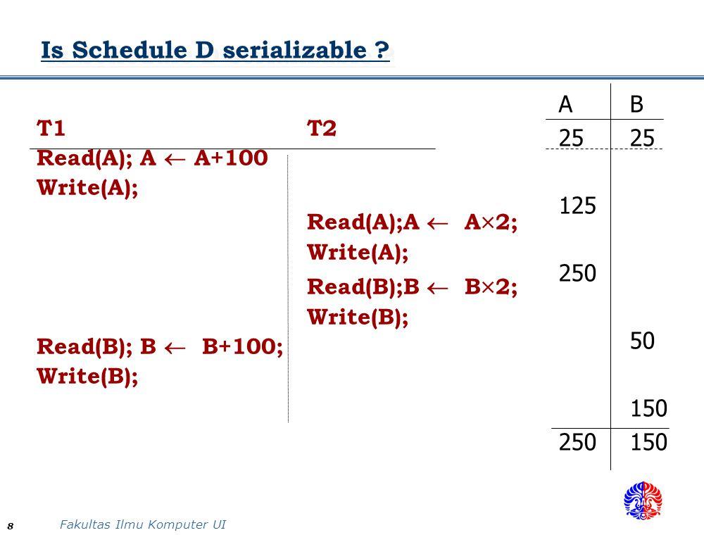 Is Schedule D serializable