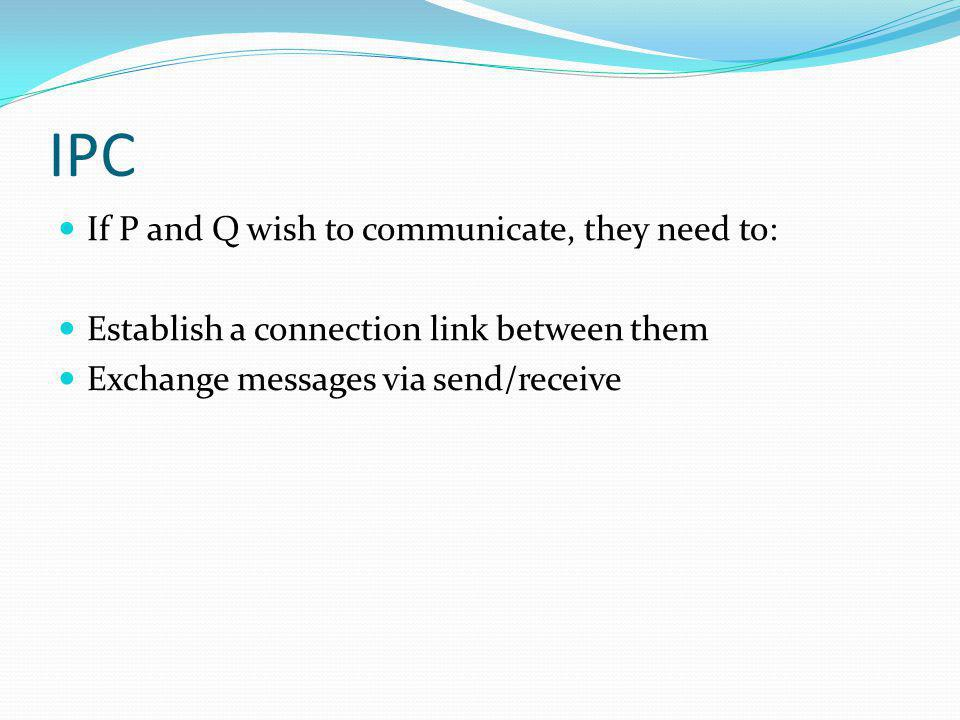 IPC If P and Q wish to communicate, they need to: