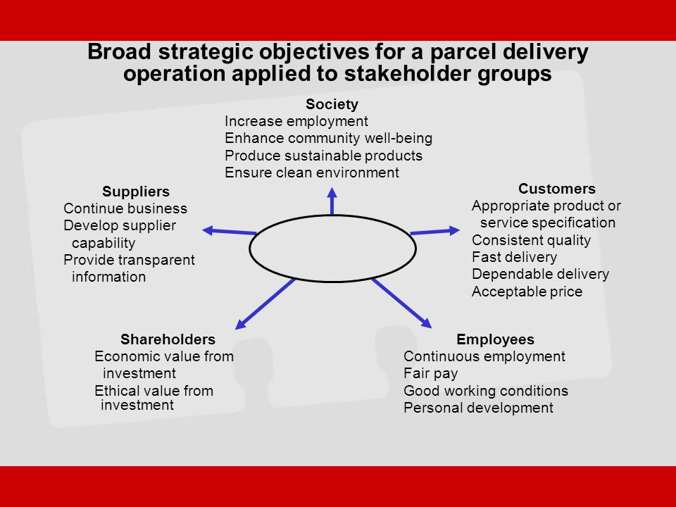 Broad strategic objectives for a parcel delivery operation applied to stakeholder groups