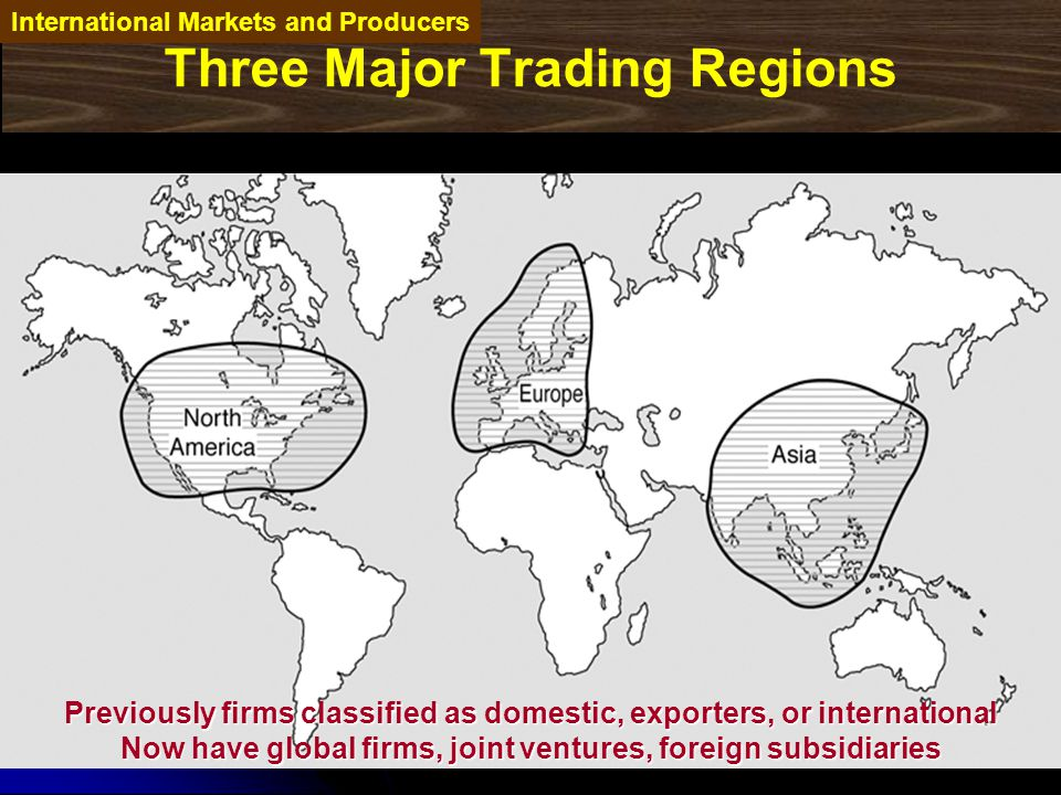 Three Major Trading Regions
