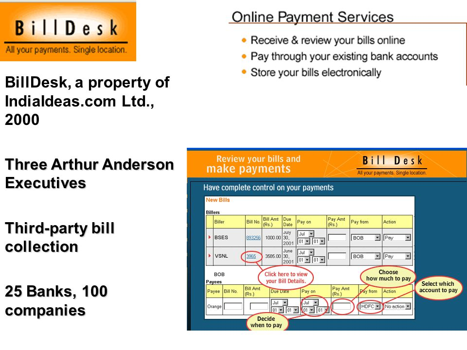 BillDesk, a property of IndiaIdeas.com Ltd., 2000
