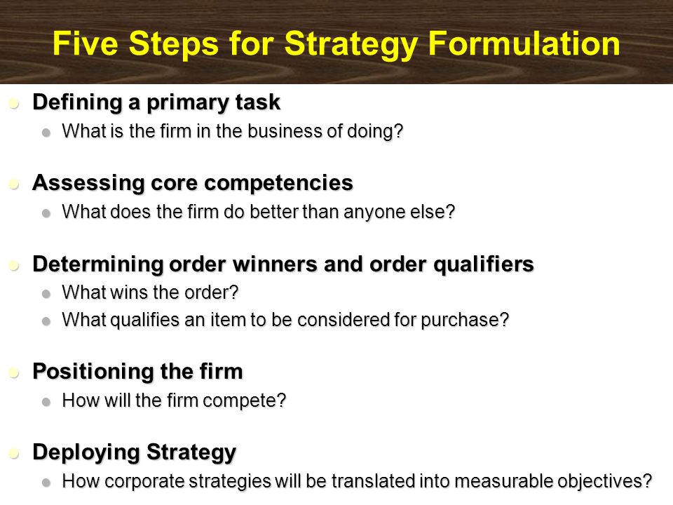 Five Steps for Strategy Formulation