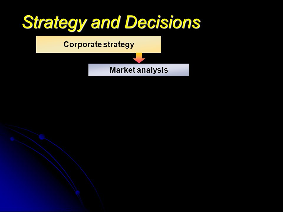 Strategy and Decisions